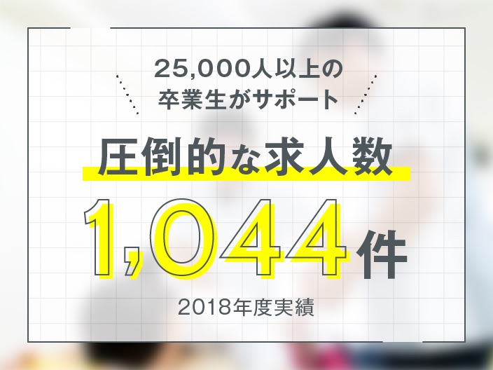 圧倒的な求人数 1,044件